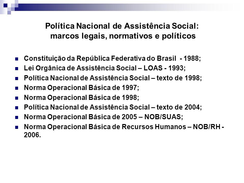Política Nacional de Assistência Social: marcos legais, normativos e políticos Constituição da República Federativa do Brasil - 1988; Lei Orgânica de