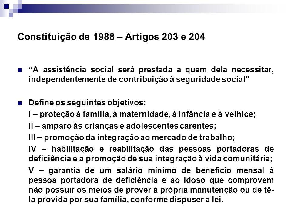 Constituição de 1988 – Artigos 203 e 204 A assistência social será prestada a quem dela necessitar, independentemente de contribuição à seguridade soc
