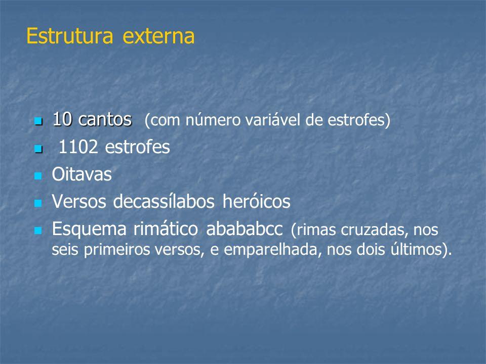 Estrutura externa 10 cantos 10 cantos (com número variável de estrofes) 1102 estrofes Oitavas Versos decassílabos heróicos Esquema rimático abababcc (