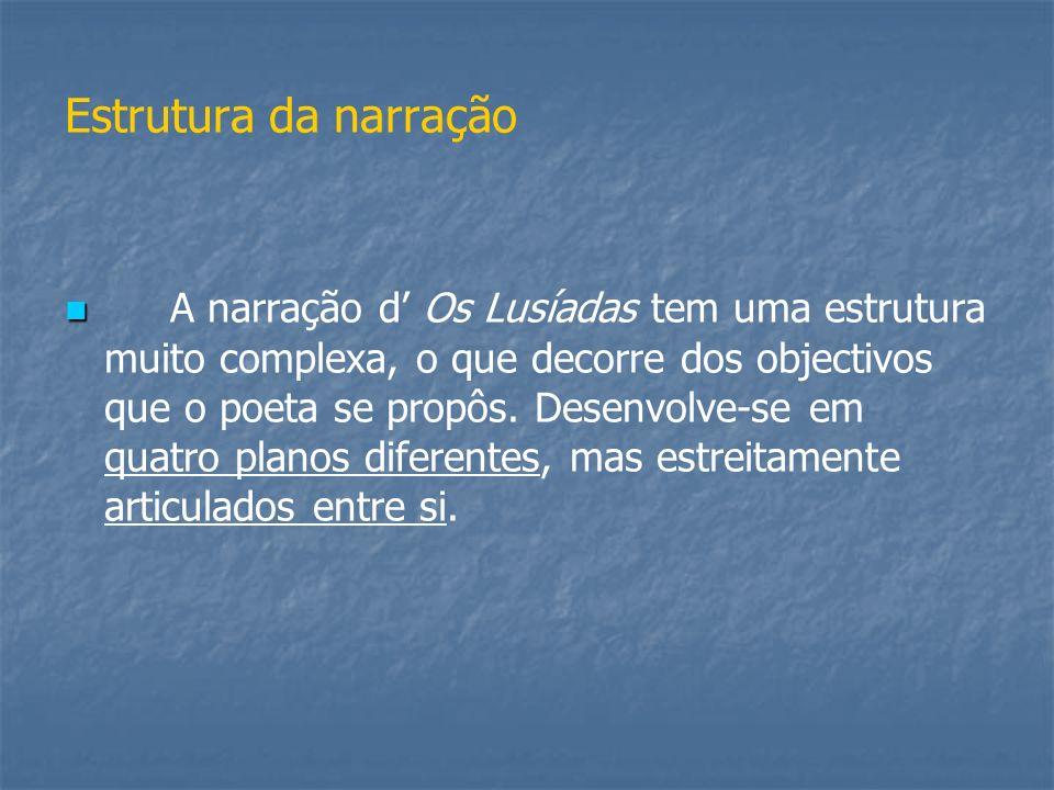 Estrutura da narração A narração d Os Lusíadas tem uma estrutura muito complexa, o que decorre dos objectivos que o poeta se propôs. Desenvolve-se em