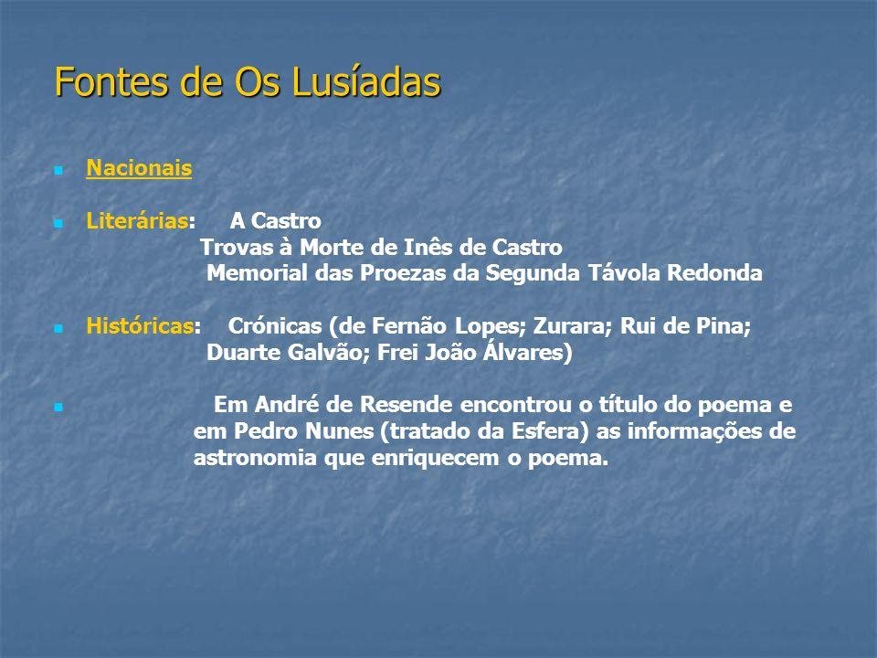 Fontes de Os Lusíadas Nacionais Literárias: A Castro Trovas à Morte de Inês de Castro Memorial das Proezas da Segunda Távola Redonda Históricas: Cróni
