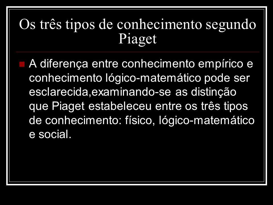 Os três tipos de conhecimento segundo Piaget A diferença entre conhecimento empírico e conhecimento lógico-matemático pode ser esclarecida,examinando-