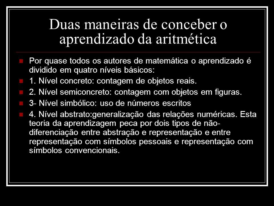 Abstração De acordo com Piaget, há dois tipos de abstração: empírica ou simples e reflexiva ou construtiva.