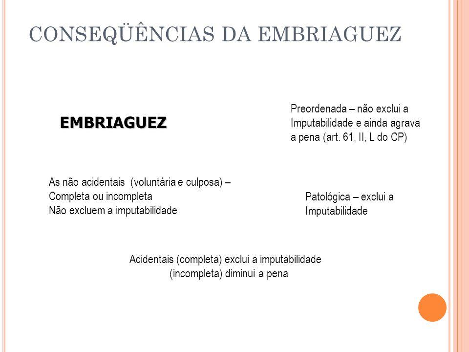CONSEQÜÊNCIAS DA EMBRIAGUEZ As não acidentais (voluntária e culposa) – Completa ou incompleta Não excluem a imputabilidade Acidentais (completa) exclu