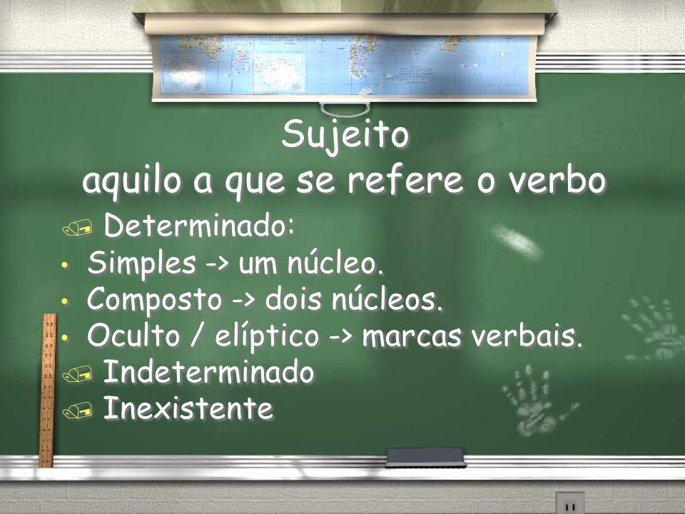 Sujeito aquilo a que se refere o verbo / Determinado: Simples -> um núcleo. Composto -> dois núcleos. Oculto / elíptico -> marcas verbais. / Indetermi