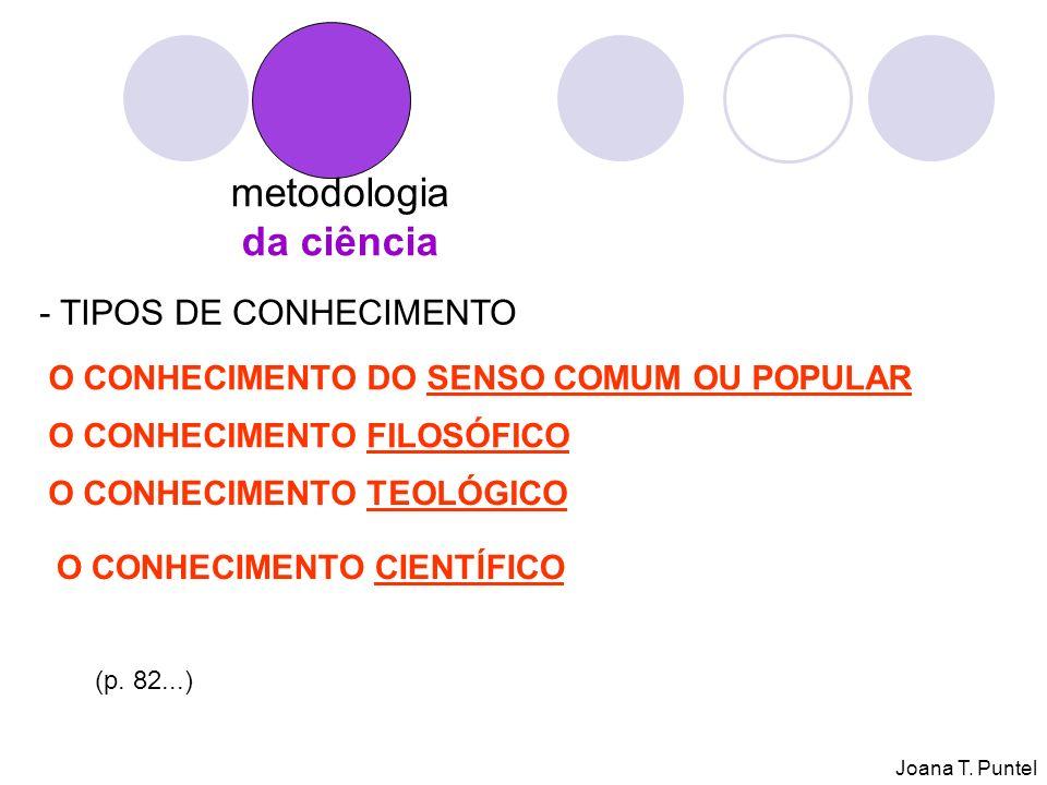 metodologia da ciência - TIPOS DE CONHECIMENTO O CONHECIMENTO DO SENSO COMUM OU POPULAR O CONHECIMENTO FILOSÓFICO O CONHECIMENTO TEOLÓGICO O CONHECIMENTO CIENTÍFICO (p.
