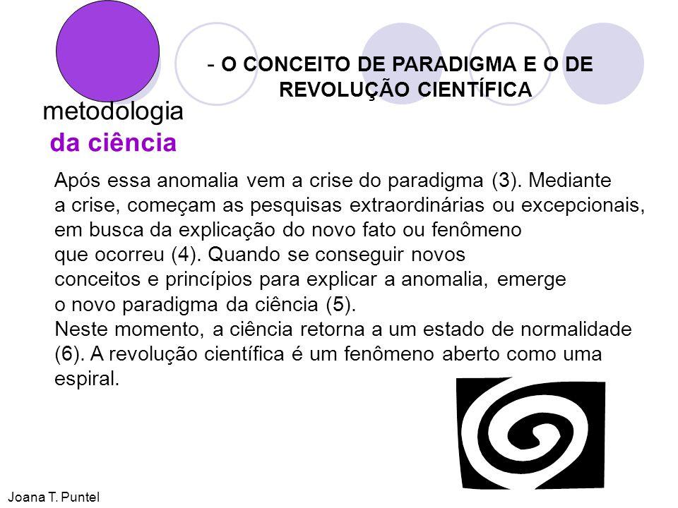 metodologia da ciência - O CONCEITO DE PARADIGMA E O DE REVOLUÇÃO CIENTÍFICA Após essa anomalia vem a crise do paradigma (3).