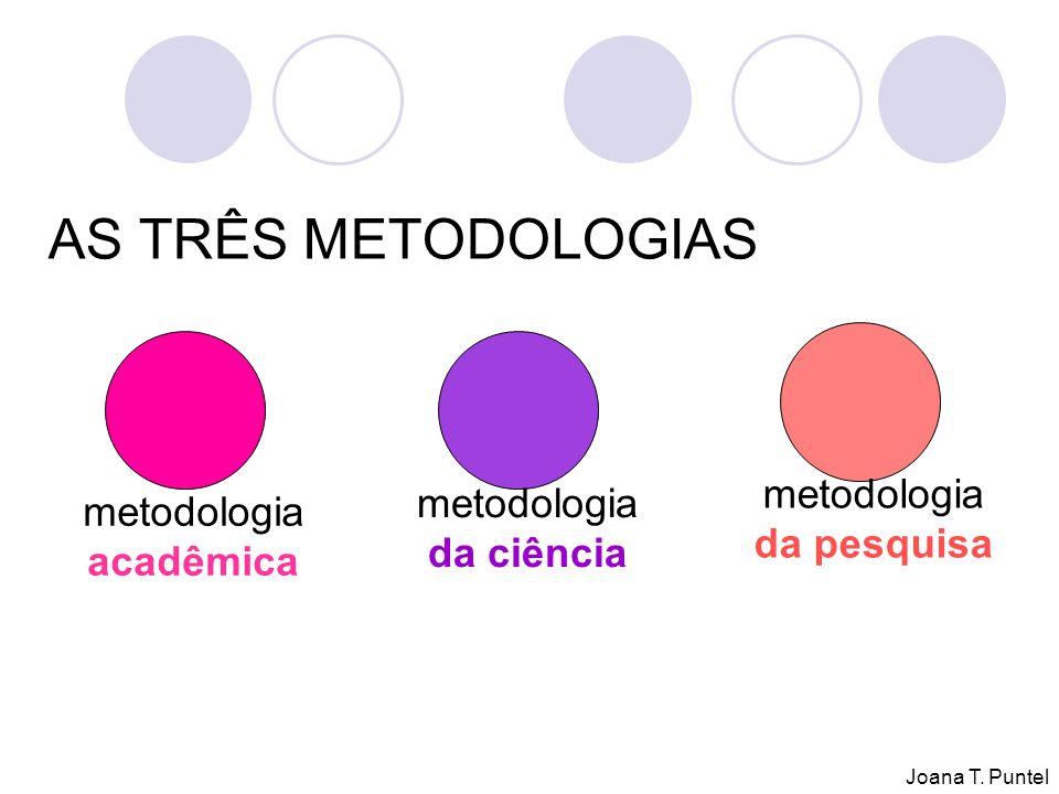 AS TRÊS METODOLOGIAS metodologia acadêmica metodologia da ciência metodologia da pesquisa Joana T.