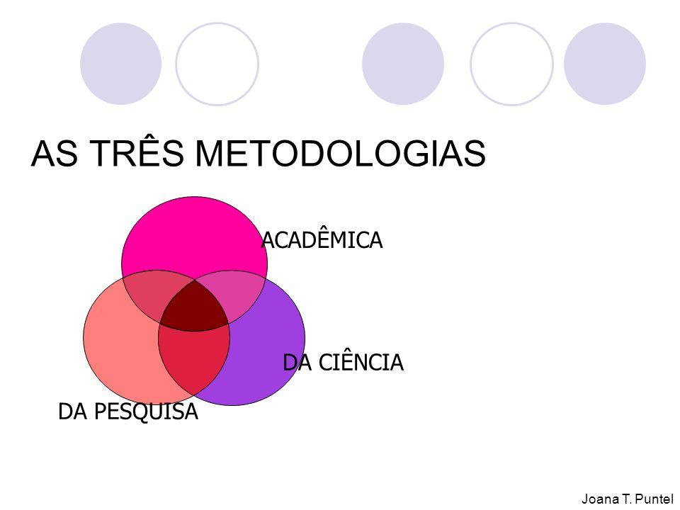 AS TRÊS METODOLOGIAS ACADÊMICA DA CIÊNCIA DA PESQUISA Joana T. Puntel