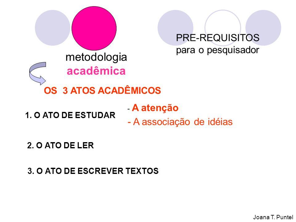 metodologia acadêmica OS 3 ATOS ACADÊMICOS 1.