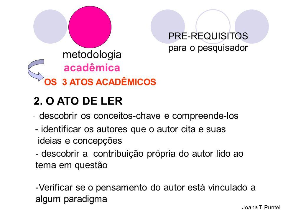 metodologia acadêmica OS 3 ATOS ACADÊMICOS 2.