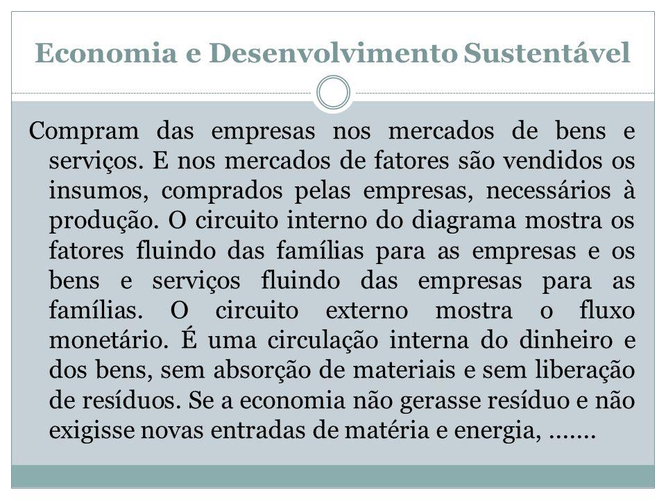 Economia e Desenvolvimento Sustentável Compram das empresas nos mercados de bens e serviços. E nos mercados de fatores são vendidos os insumos, compra