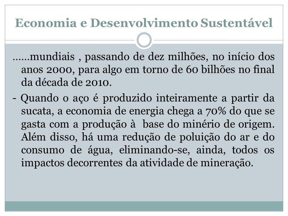 Economia e Desenvolvimento Sustentável ……mundiais, passando de dez milhões, no início dos anos 2000, para algo em torno de 60 bilhões no final da déca