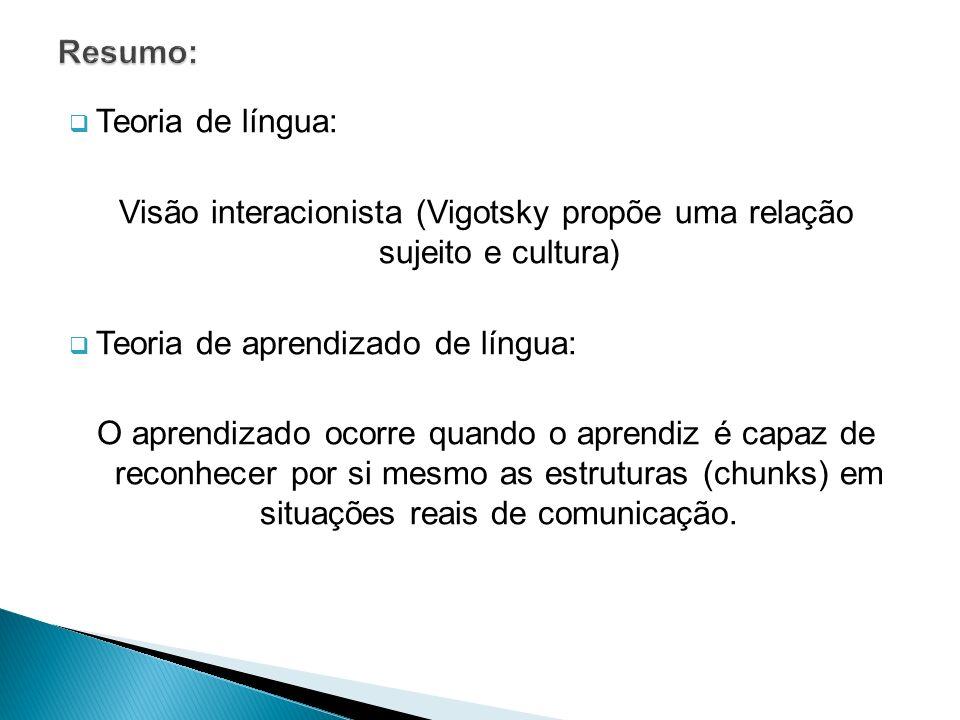 Teoria de língua: Visão interacionista (Vigotsky propõe uma relação sujeito e cultura) Teoria de aprendizado de língua: O aprendizado ocorre quando o