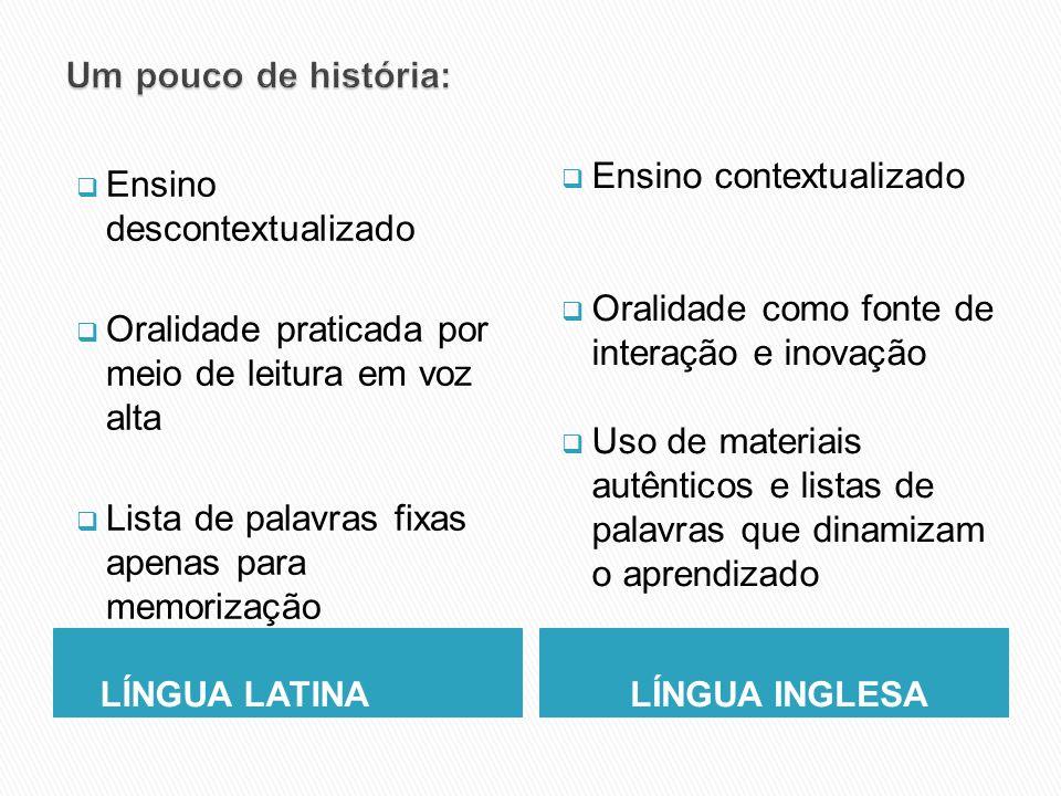 LÍNGUA LATINALÍNGUA INGLESA Ensino descontextualizado Oralidade praticada por meio de leitura em voz alta Lista de palavras fixas apenas para memoriza