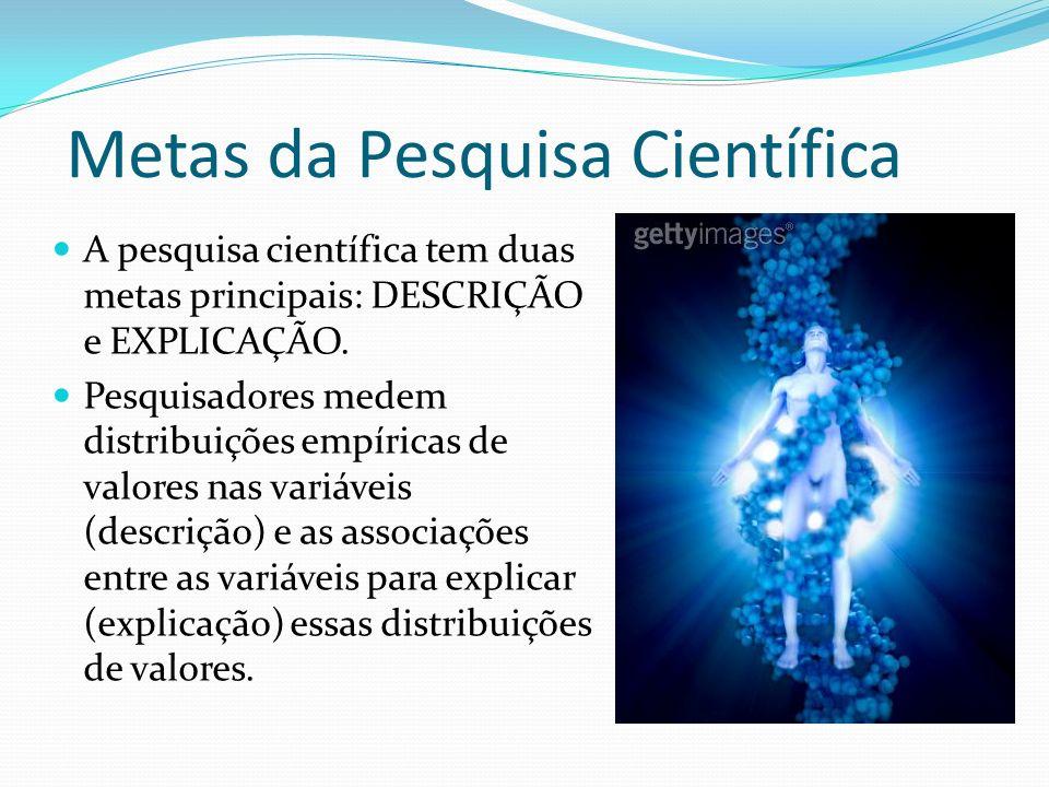 Metas da Pesquisa Científica A pesquisa científica tem duas metas principais: DESCRIÇÃO e EXPLICAÇÃO. Pesquisadores medem distribuições empíricas de v