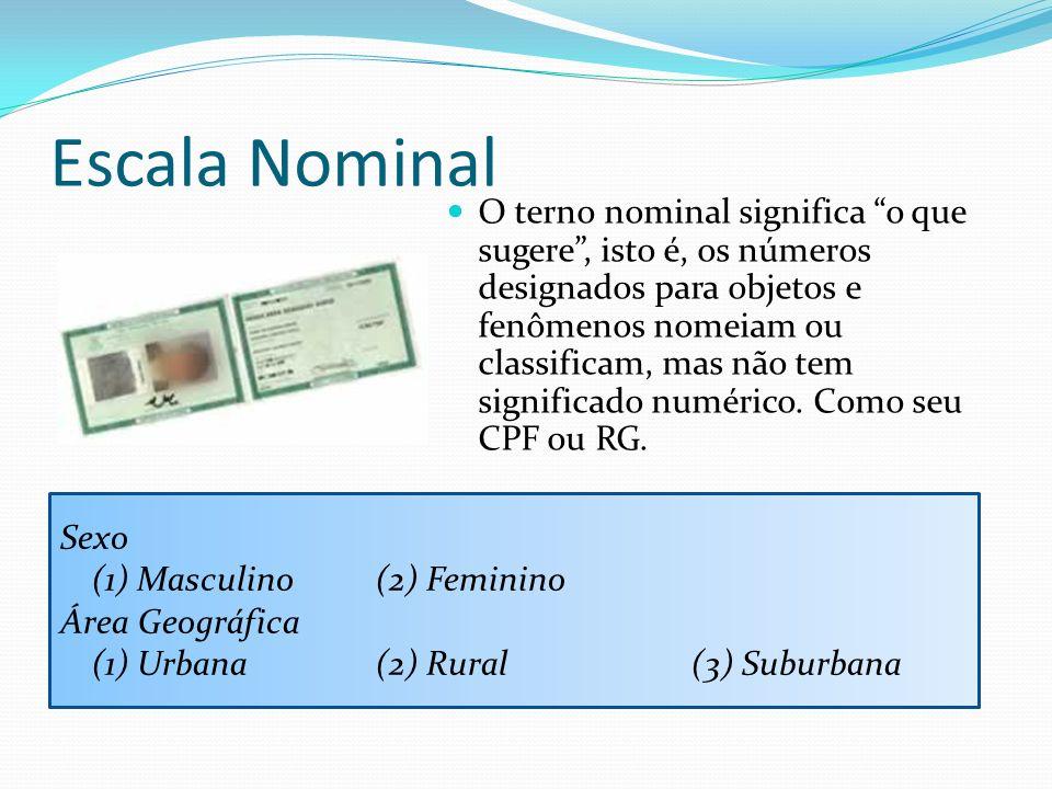 Escala Nominal O terno nominal significa o que sugere, isto é, os números designados para objetos e fenômenos nomeiam ou classificam, mas não tem sign