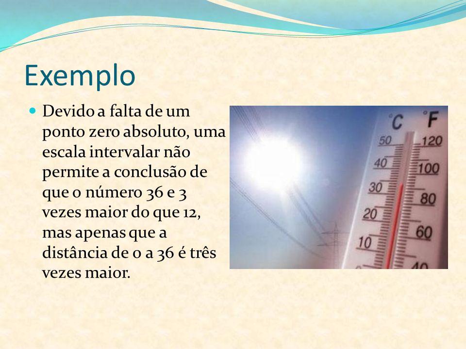 Exemplo Devido a falta de um ponto zero absoluto, uma escala intervalar não permite a conclusão de que o número 36 e 3 vezes maior do que 12, mas apen