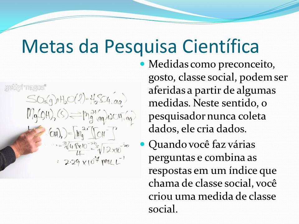 Metas da Pesquisa Científica Medidas como preconceito, gosto, classe social, podem ser aferidas a partir de algumas medidas. Neste sentido, o pesquisa