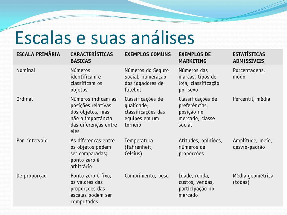 Escalas e suas análises