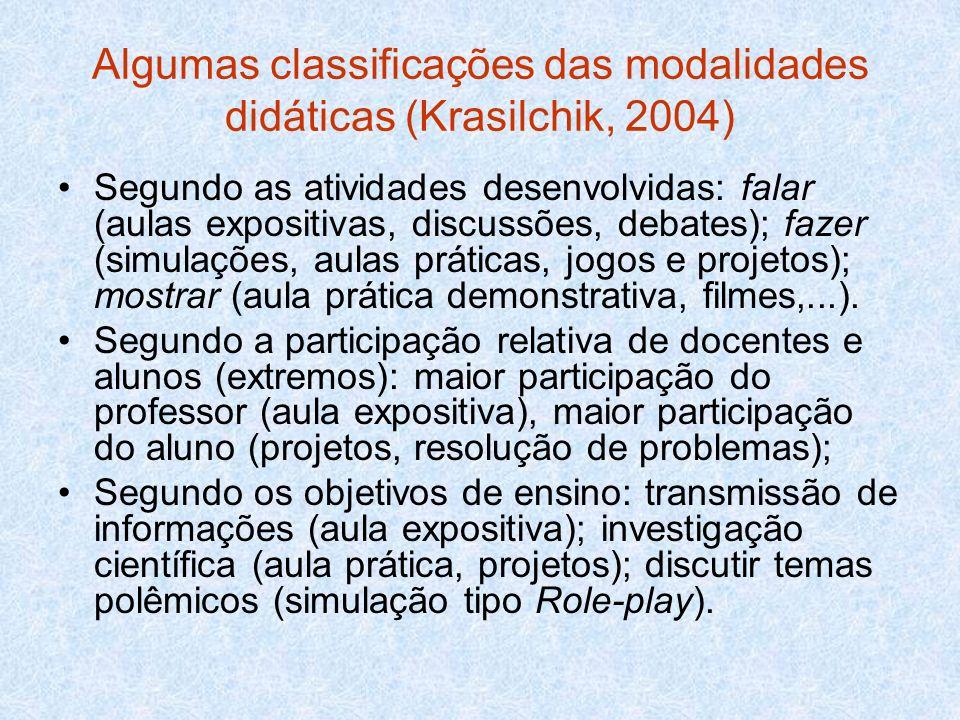 Algumas classificações das modalidades didáticas (Krasilchik, 2004) Segundo as atividades desenvolvidas: falar (aulas expositivas, discussões, debates