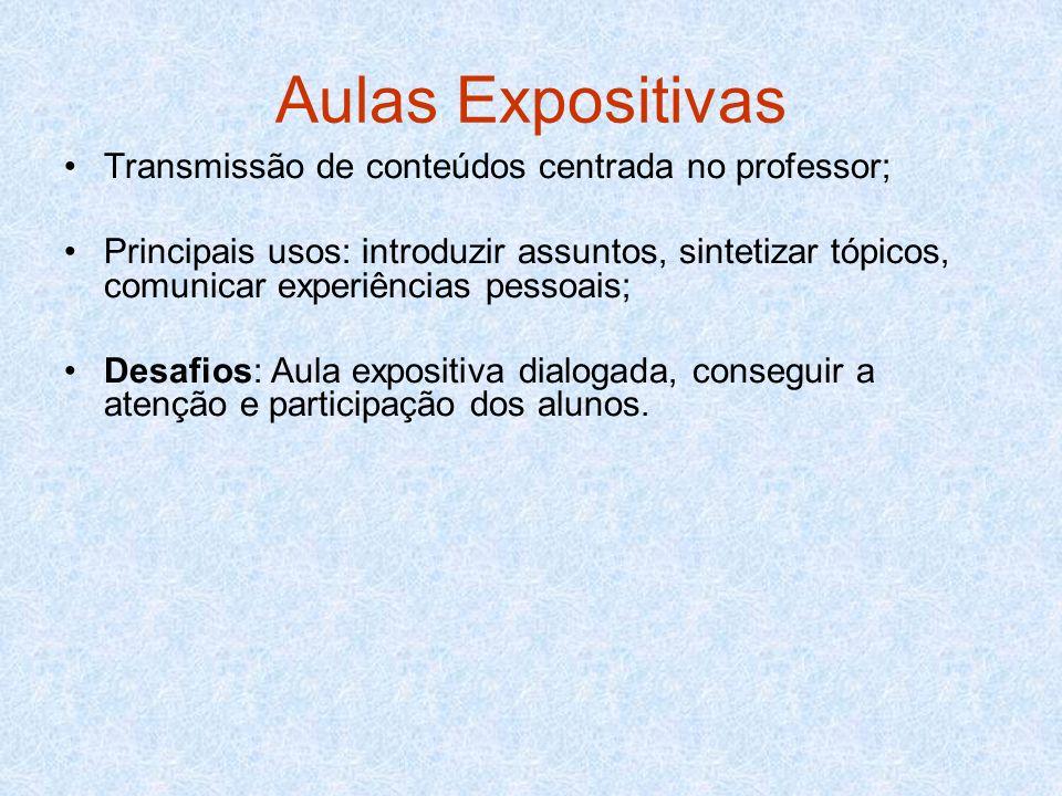 Aulas Expositivas Transmissão de conteúdos centrada no professor; Principais usos: introduzir assuntos, sintetizar tópicos, comunicar experiências pes