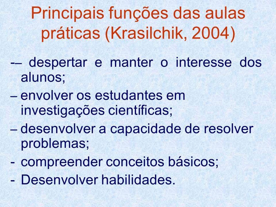 Principais funções das aulas práticas (Krasilchik, 2004) - – despertar e manter o interesse dos alunos; – envolver os estudantes em investigações cien