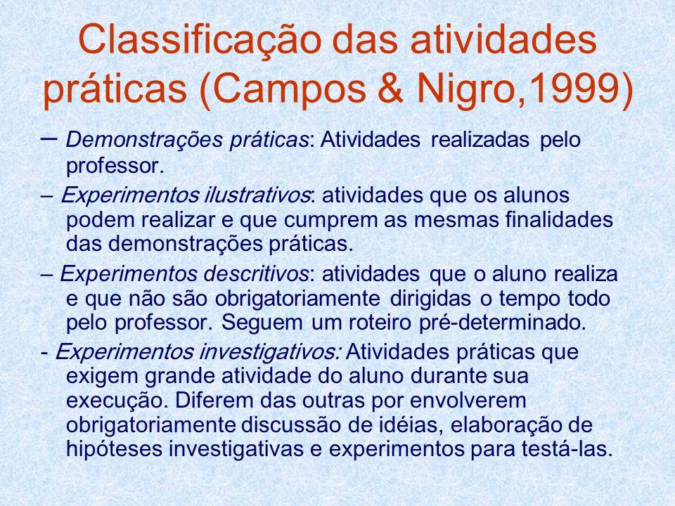 Classificação das atividades práticas (Campos & Nigro,1999) – Demonstrações práticas: Atividades realizadas pelo professor. – Experimentos ilustrativo