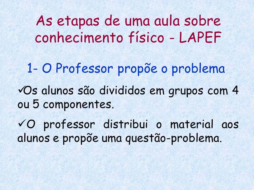 As etapas de uma aula sobre conhecimento físico - LAPEF 1- O Professor propõe o problema Os alunos são divididos em grupos com 4 ou 5 componentes. O p