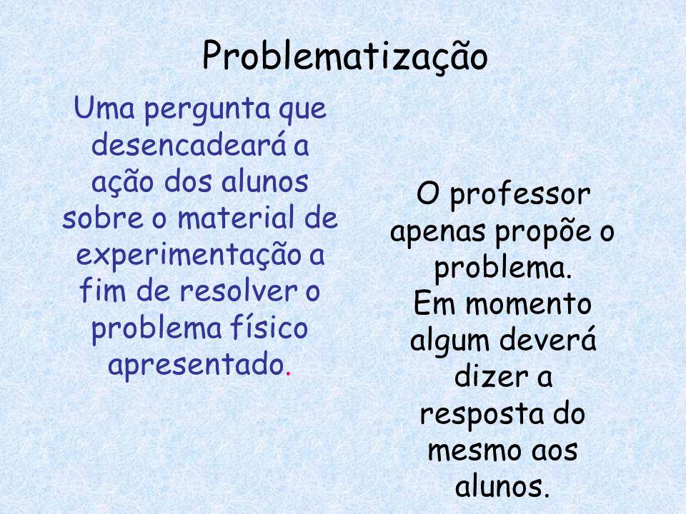 Uma pergunta que desencadeará a ação dos alunos sobre o material de experimentação a fim de resolver o problema físico apresentado. O professor apenas