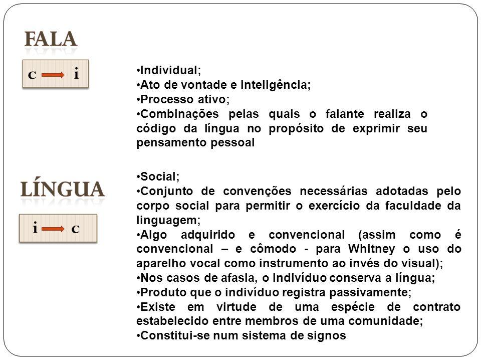c i Individual; Ato de vontade e inteligência; Processo ativo; Combinações pelas quais o falante realiza o código da língua no propósito de exprimir seu pensamento pessoal i c Social; Conjunto de convenções necessárias adotadas pelo corpo social para permitir o exercício da faculdade da linguagem; Algo adquirido e convencional (assim como é convencional – e cômodo - para Whitney o uso do aparelho vocal como instrumento ao invés do visual); Nos casos de afasia, o indivíduo conserva a língua; Produto que o indivíduo registra passivamente; Existe em virtude de uma espécie de contrato estabelecido entre membros de uma comunidade; Constitui-se num sistema de signos
