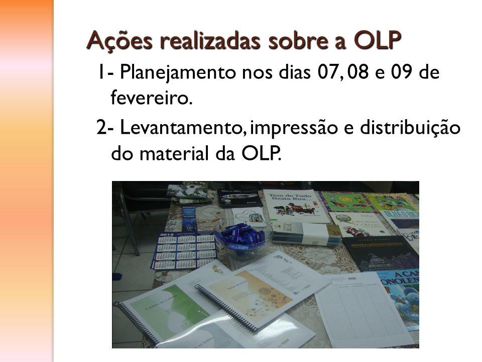 Ações realizadas sobre a OLP 1- Planejamento nos dias 07, 08 e 09 de fevereiro. 2- Levantamento, impressão e distribuição do material da OLP.