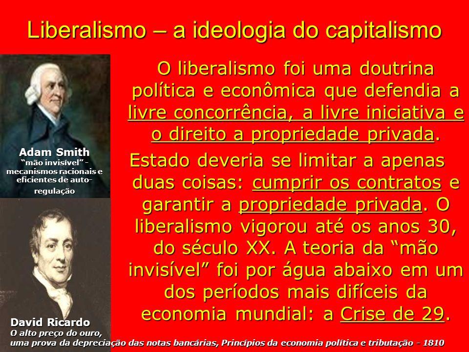 Liberalismo – a ideologia do capitalismo O liberalismo foi uma doutrina política e econômica que defendia a livre concorrência, a livre iniciativa e o