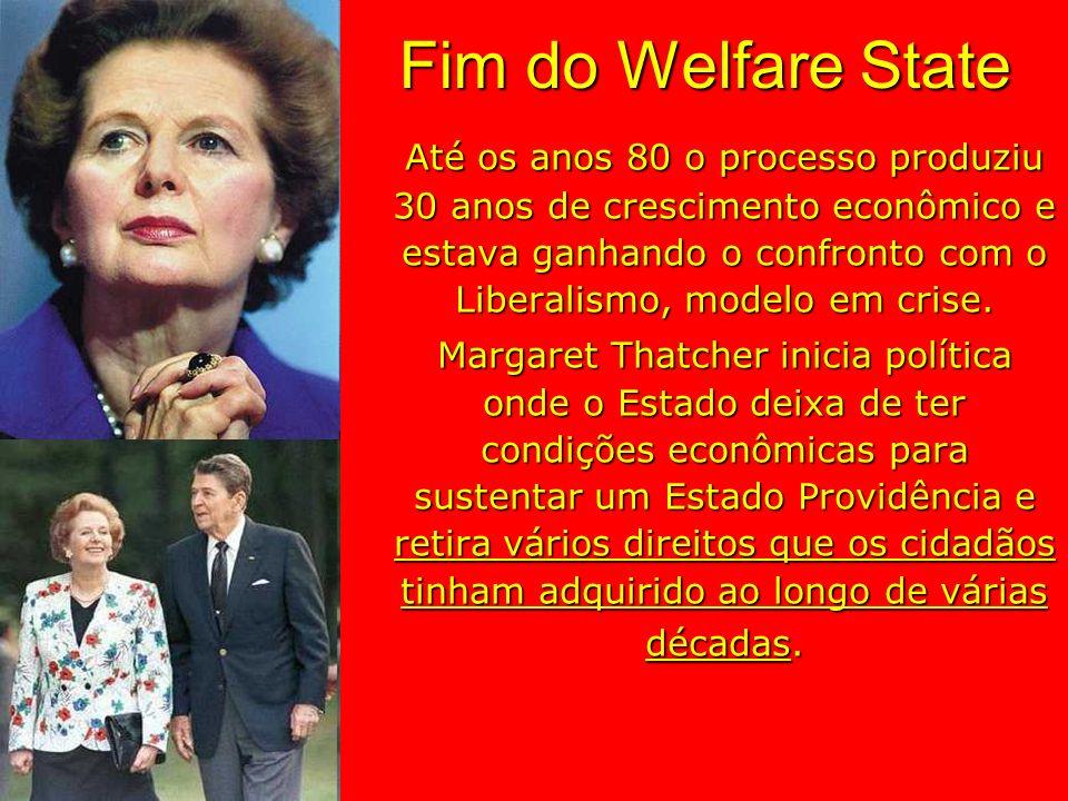 Fim do Welfare State Até os anos 80 o processo produziu 30 anos de crescimento econômico e estava ganhando o confronto com o Liberalismo, modelo em cr