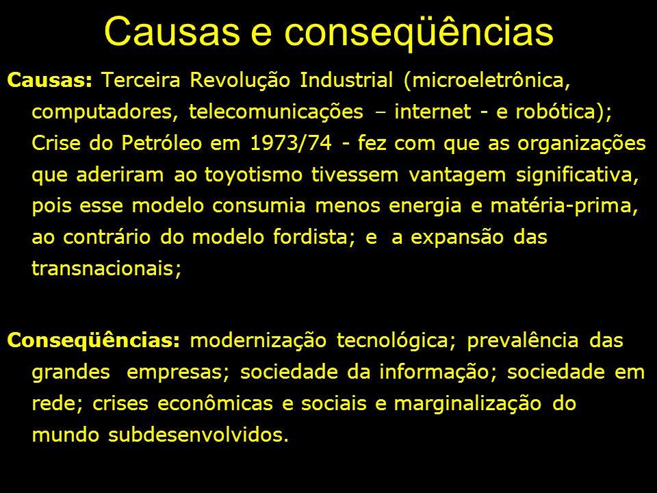 Causas e conseqüências Causas: Terceira Revolução Industrial (microeletrônica, computadores, telecomunicações – internet - e robótica); Crise do Petró