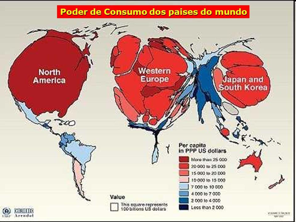 Poder de Consumo dos paises do mundo