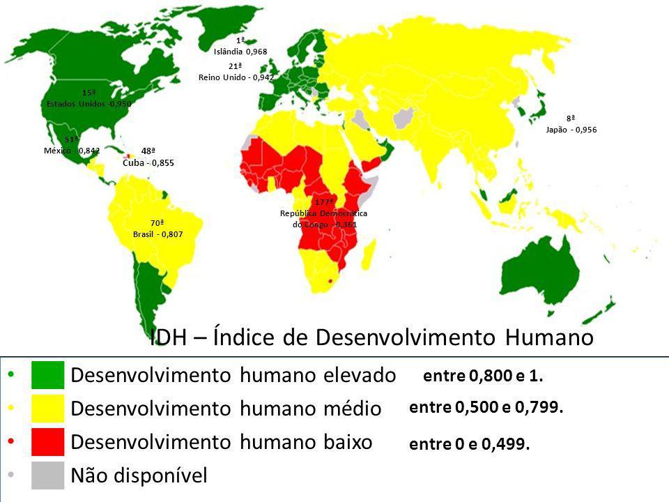 Desenvolvimento humano elevado Desenvolvimento humano médio Desenvolvimento humano baixo Não disponível entre 0 e 0,499. entre 0,500 e 0,799. entre 0,