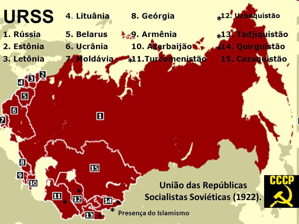URSS 4. Lituânia8. Geórgia 12. Uzbequistão 1. Rússia5. Belarus9. Armênia13. Tadjiquistão 2. Estônia6. Ucrânia10. Azerbaijão14. Quirguistão 3. Letônia7