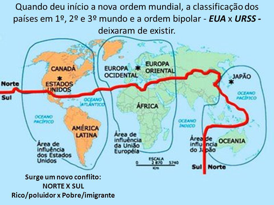 Quando deu início a nova ordem mundial, a classificação dos países em 1º, 2º e 3º mundo e a ordem bipolar - EUA x URSS - deixaram de existir.