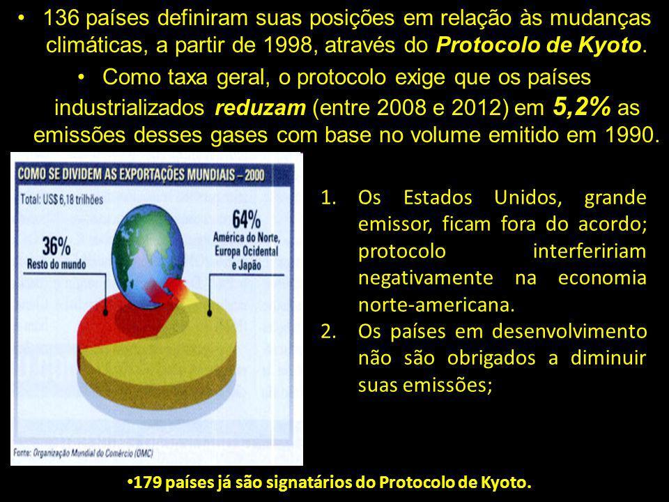 136 países definiram suas posições em relação às mudanças climáticas, a partir de 1998, através do Protocolo de Kyoto. Como taxa geral, o protocolo ex