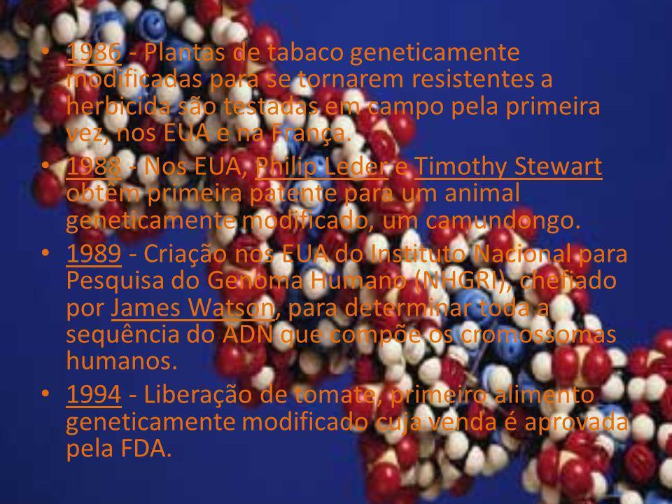 1986 - Plantas de tabaco geneticamente modificadas para se tornarem resistentes a herbicida são testadas em campo pela primeira vez, nos EUA e na Fran