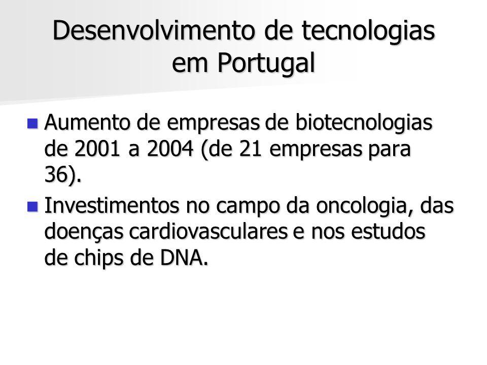 Desenvolvimento de tecnologias em Portugal Aumento de empresas de biotecnologias de 2001 a 2004 (de 21 empresas para 36). Aumento de empresas de biote
