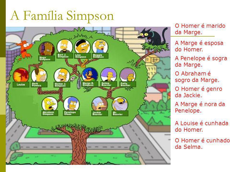 O Homer é marido da Marge. A Marge é esposa do Homer. A Penelope é sogra da Marge. O Abraham é sogro da Marge. O Homer é genro da Jackie. A Marge é no