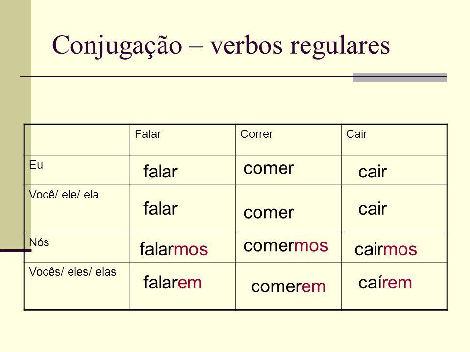 Conjugação – verbos irregulares PoderSerPôrTer Eu Você/ ele/ ela Nós Vocês/ eles/ elas puder pudermos puderem for formos forem puser pusermos puserem tiver tivermos tiverem