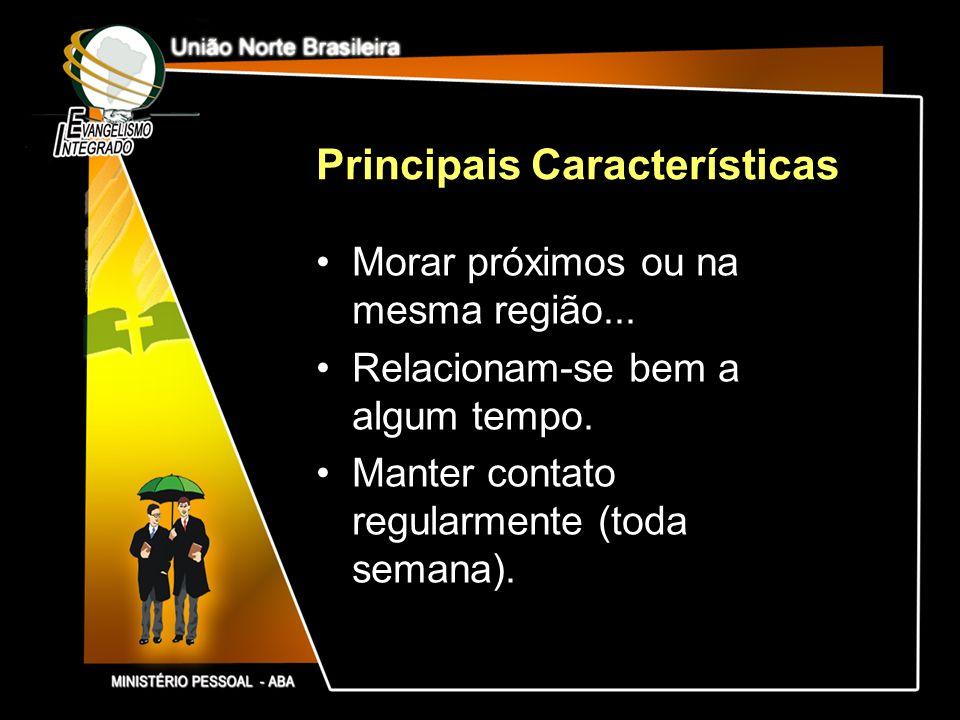 Principais Características Morar próximos ou na mesma região... Relacionam-se bem a algum tempo. Manter contato regularmente (toda semana).