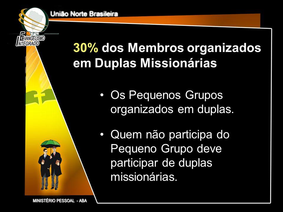 30% dos Membros organizados em Duplas Missionárias Os Pequenos Grupos organizados em duplas. Quem não participa do Pequeno Grupo deve participar de du