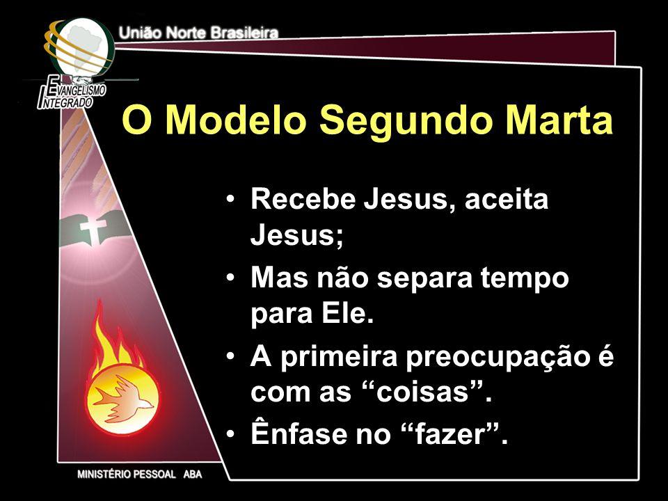 O Modelo Segundo Marta Recebe Jesus, aceita Jesus; Mas não separa tempo para Ele. A primeira preocupação é com as coisas. Ênfase no fazer.