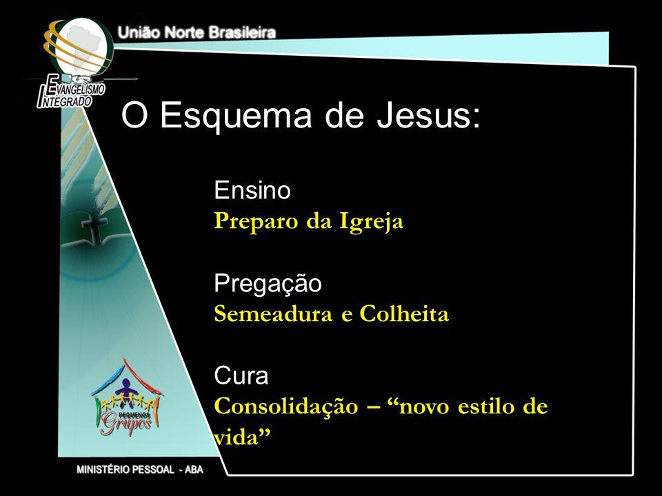 O Esquema de Jesus: Ensino Preparo da Igreja Pregação Semeadura e Colheita Cura Consolidação – novo estilo de vida