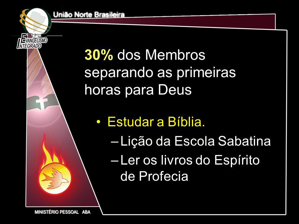 30% dos Membros separando as primeiras horas para Deus Estudar a Bíblia. –Lição da Escola Sabatina –Ler os livros do Espírito de Profecia