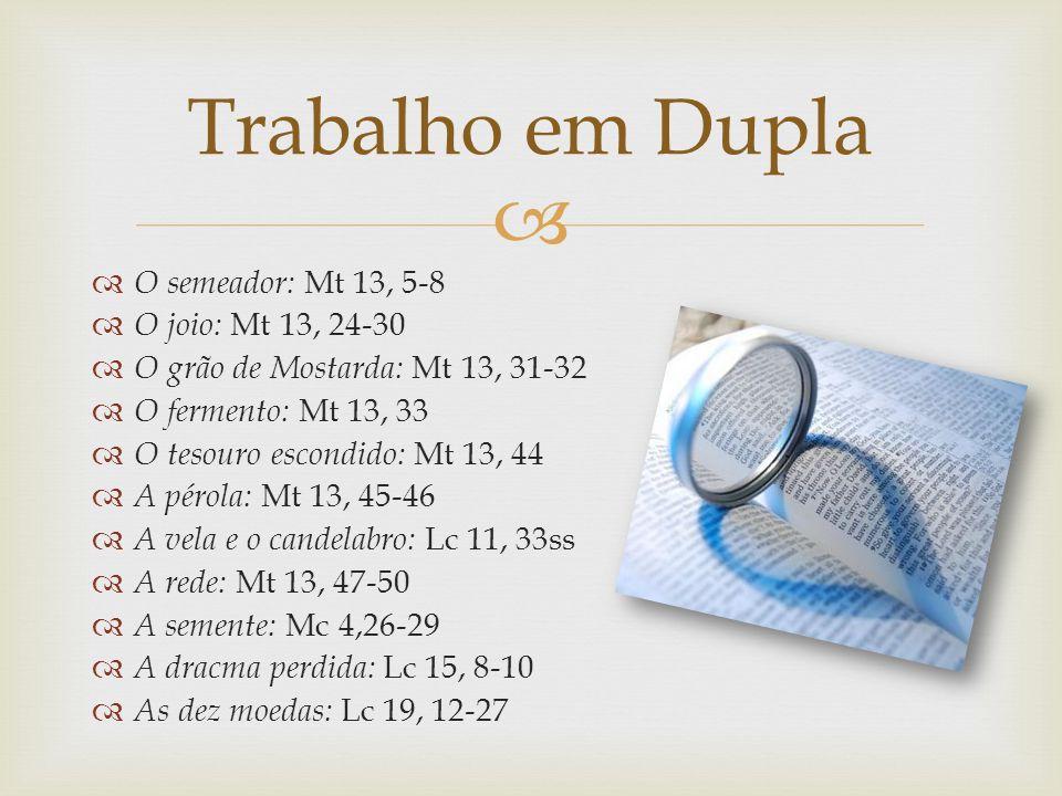O semeador: Mt 13, 5-8 O joio: Mt 13, 24-30 O grão de Mostarda: Mt 13, 31-32 O fermento: Mt 13, 33 O tesouro escondido: Mt 13, 44 A pérola: Mt 13, 45-
